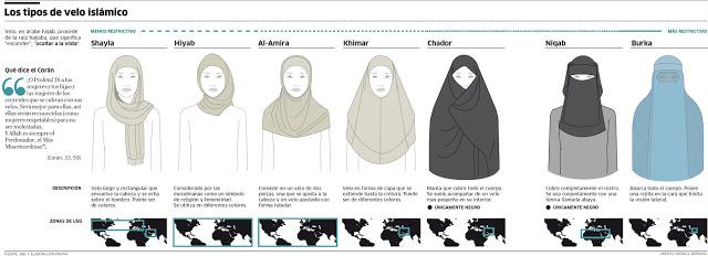 velos_islam