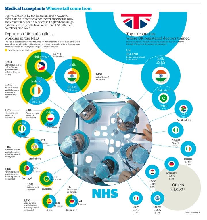 NHS_staff_graphic